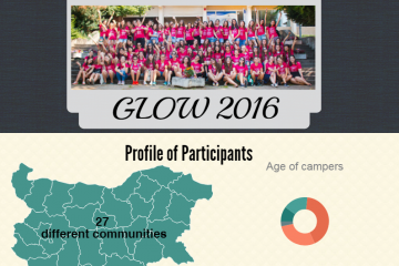GLOW 2016 Infographic picturing many young women wearing pink